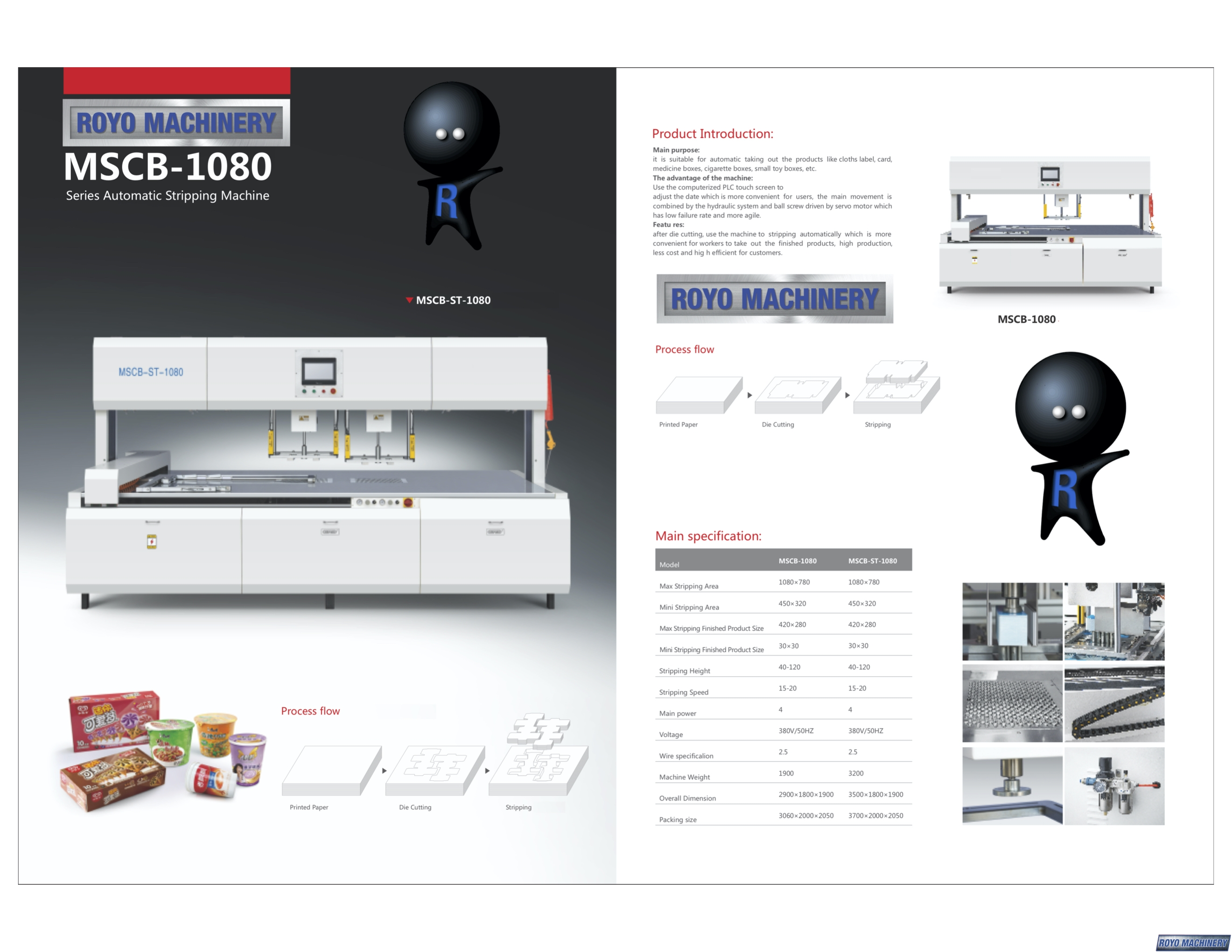 Royo Machinery RMSCB-1300